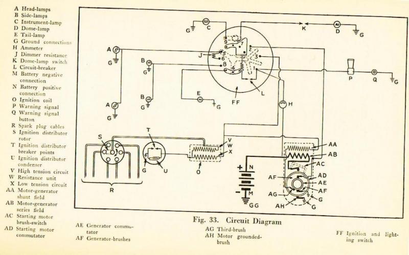 starter generator wiring diagram wiring diagram buick starter generator wiring diagram wiring diagram onlinebuick starter generator wiring diagram wiring diagram database fire