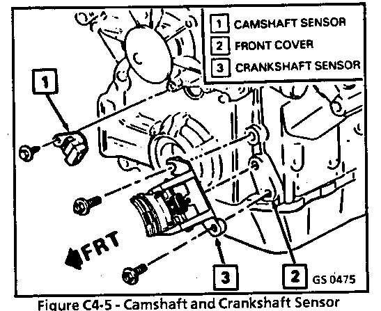 Crank Sensor Location And Replacement