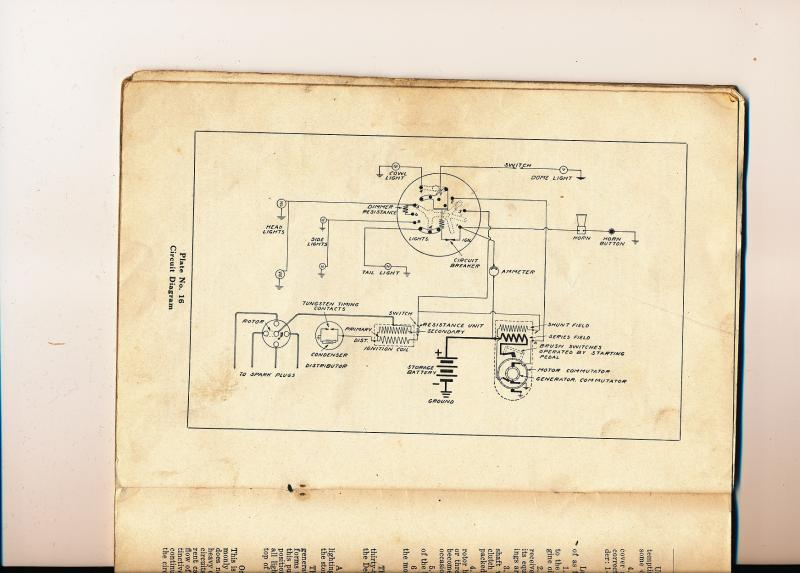 wiring diagrams of 1922 buick model 4 wiring diagram b7