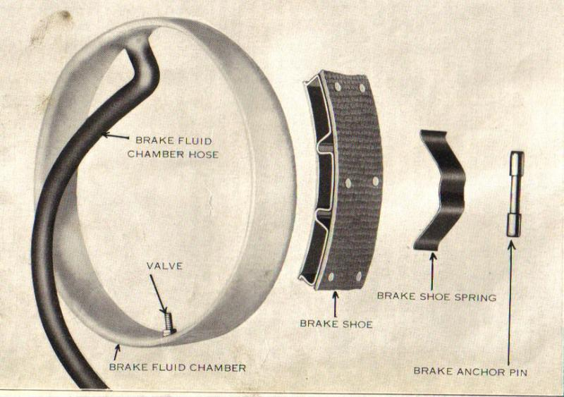 BRAKE HOSE SET Nash Lafayette Master 1938