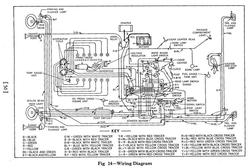 wiring diagram needed for 41 lincoln zephyr lincoln \u0026 zephyr 1955 Lincoln Continental share this post