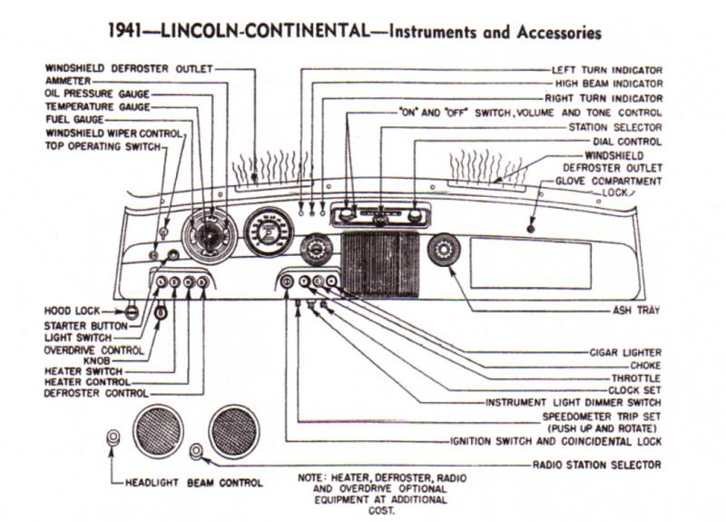 wiring diagrams 1941 lincoln zephyr blog wiring diagram 1955 Lincoln Continental wiring diagrams 1941 lincoln zephyr wiring diagrams 1941 lincoln zephyr 4 door sedan lincoln zephyr v12