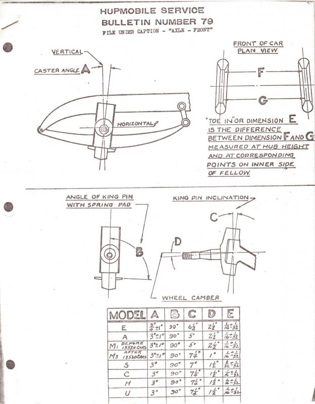 Hupmobile repair manuals - Hupmobile - Antique Automobile ... on