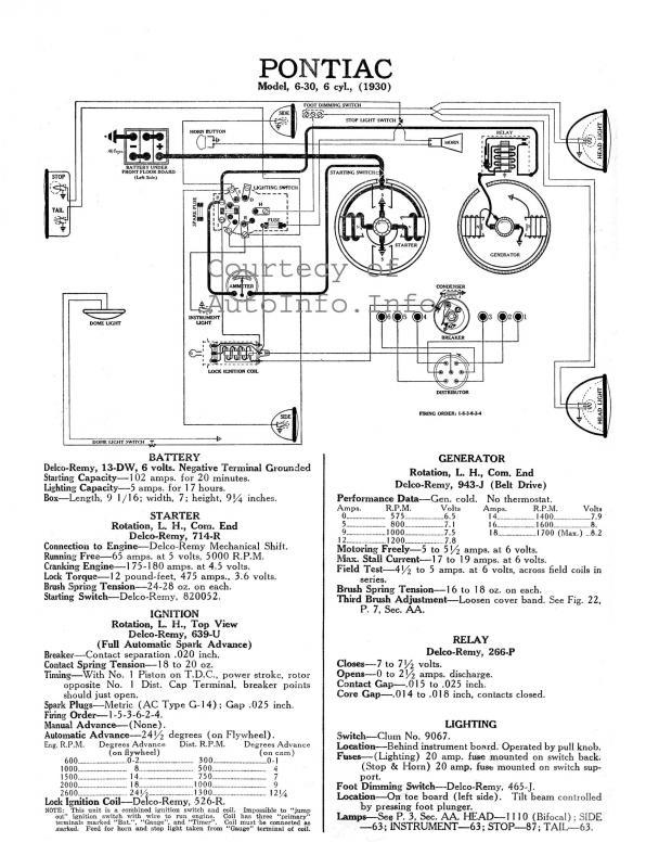 how to set timing 1930 pontiac six - pontiac & oakland - antique automobile  club of america - discussion forums  aaca forums - antique automobile club of america