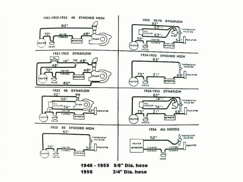 1953 Buick Special Heater Hose Routing Buick Post War Antique Automobile Club Of America Discussion Forums