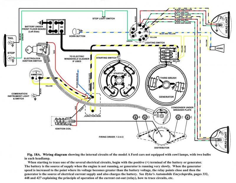 Ford Model A Distributor Wiring - Wiring Diagramcars-trucks24.blogspot.com