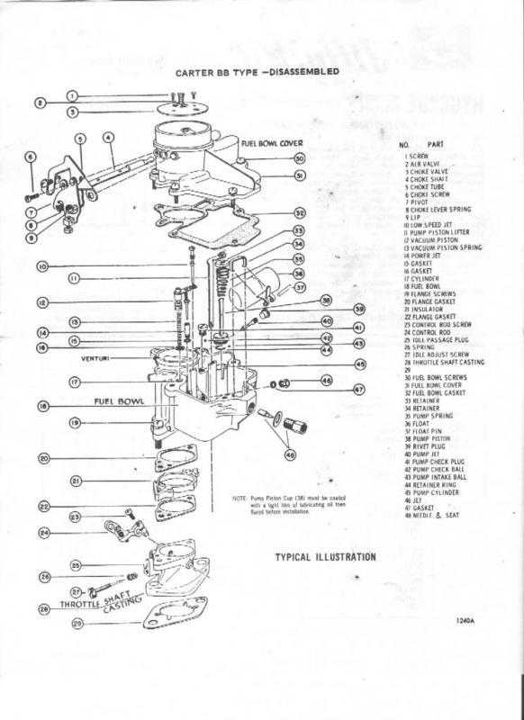 Carter BB-1 Carb tech question - Technical - Antique
