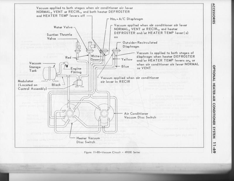 Ac Heater Control Unit Vacuum Lines Buick Riviera Antique Automobile Club Of America Discussion Forums
