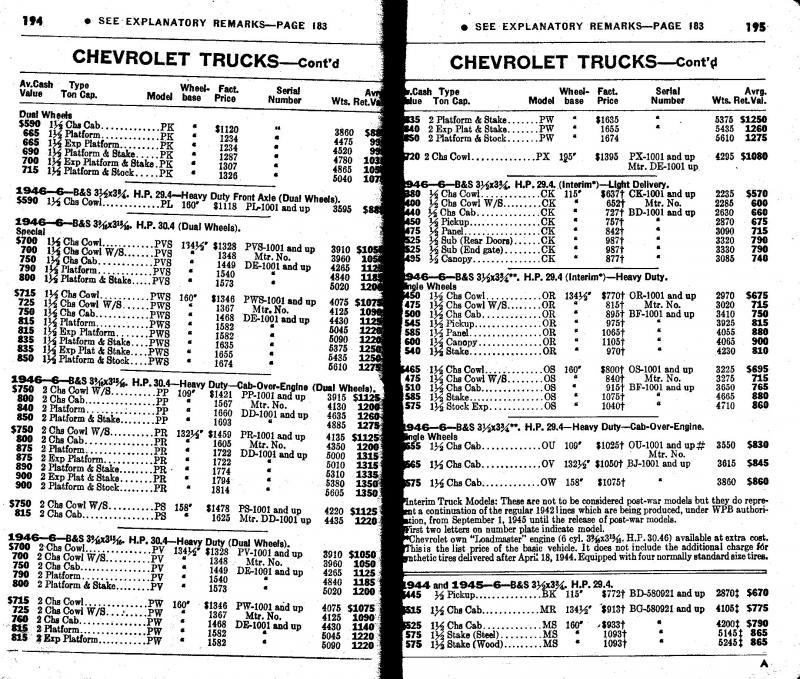 1942-1948 Ford//Mercury Cars w//Chevy Engine NEW  Aluminum Radiator 43 44 45 46