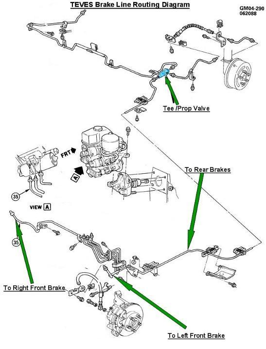 [DVZP_7254]   Buick Brakes Diagram - Polaris Atv 2002 Fuse Box for Wiring Diagram  Schematics | Buick Brakes Diagram |  | Wiring Diagram Schematics