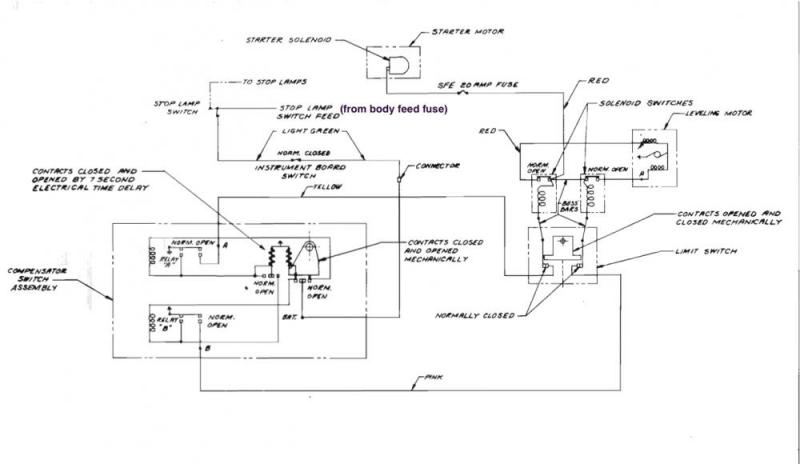 question 1955 packard leveling system packard antique motor wiring wiring schematic diagram