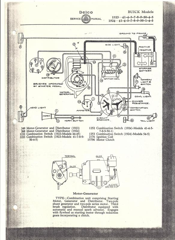 wiring diagram for 1923 24 buick model 4 wiring diagram data val1921 buick restoration tips buick pre war technical antique wiring diagram for 1923 24 buick model 4