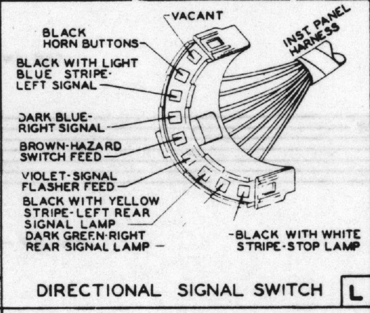 1967 Ford F100 Turn Signal Switch Wiring Diagram