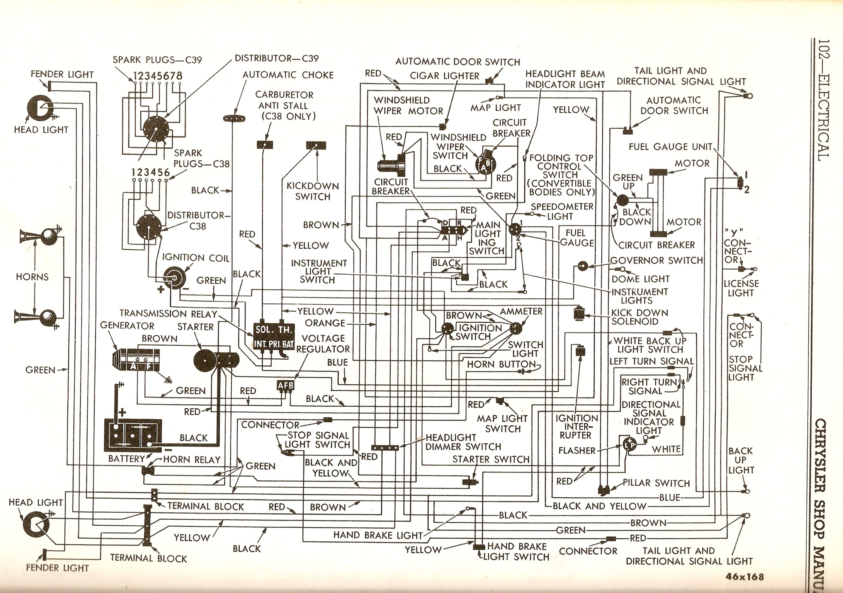1954 Chrysler Wiring Harness Example Electrical Diagram 1968 1970 B Body Restomod System New Yorker Rh Huntervalleyhotels Co Radio 200 Speedometer
