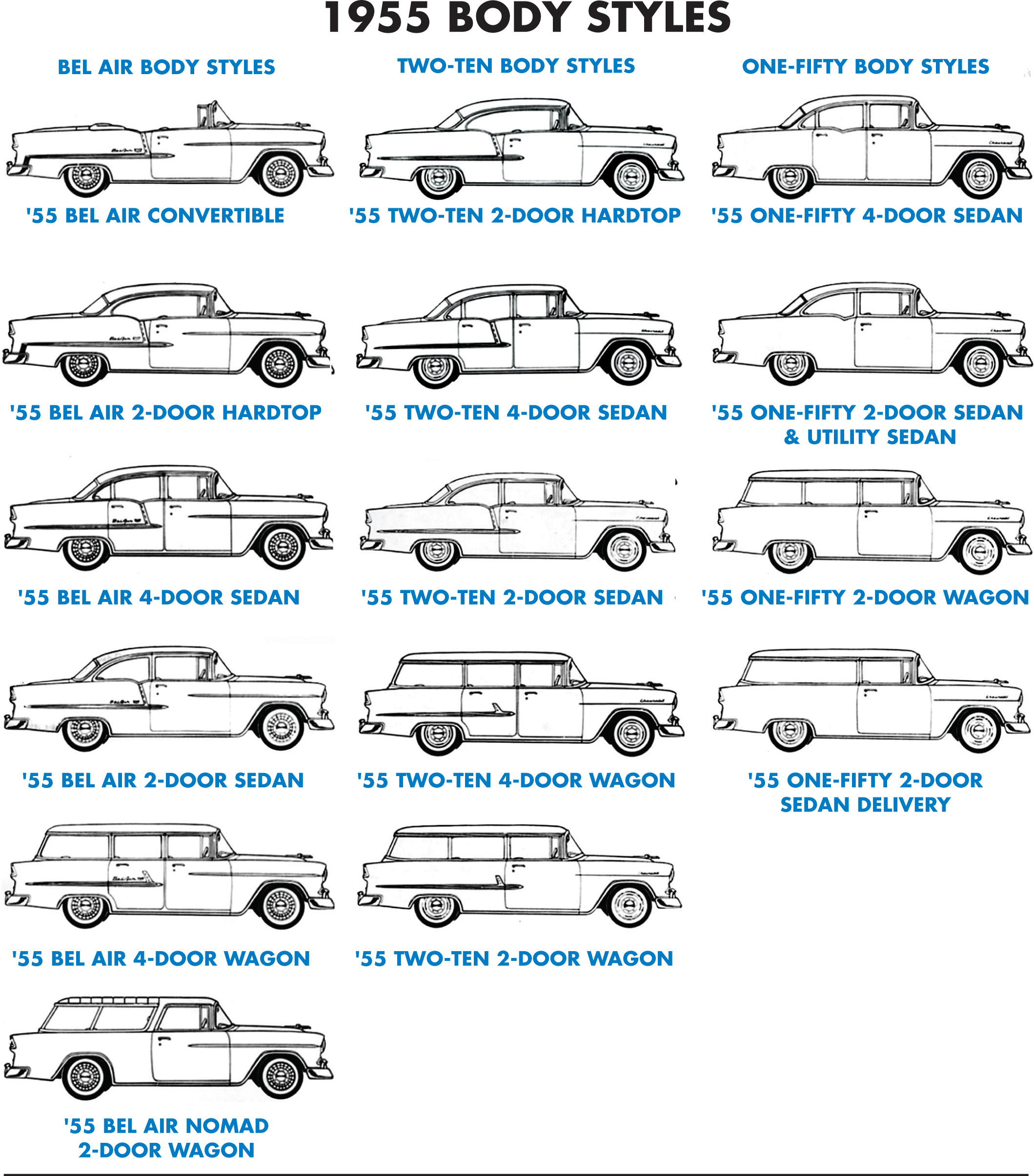 55 Chevy Bel Air 2 Dr Hardtop Page General Discussion 1955 Door Post Chart Like