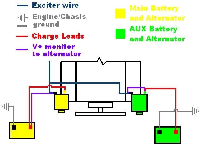 Twin Alternator Wiring Diagram -1990 Mustang 5 0 Wiring Starting Diagram    Begeboy Wiring Diagram Source   Twin Alternator Wiring Diagram      Begeboy Wiring Diagram Source