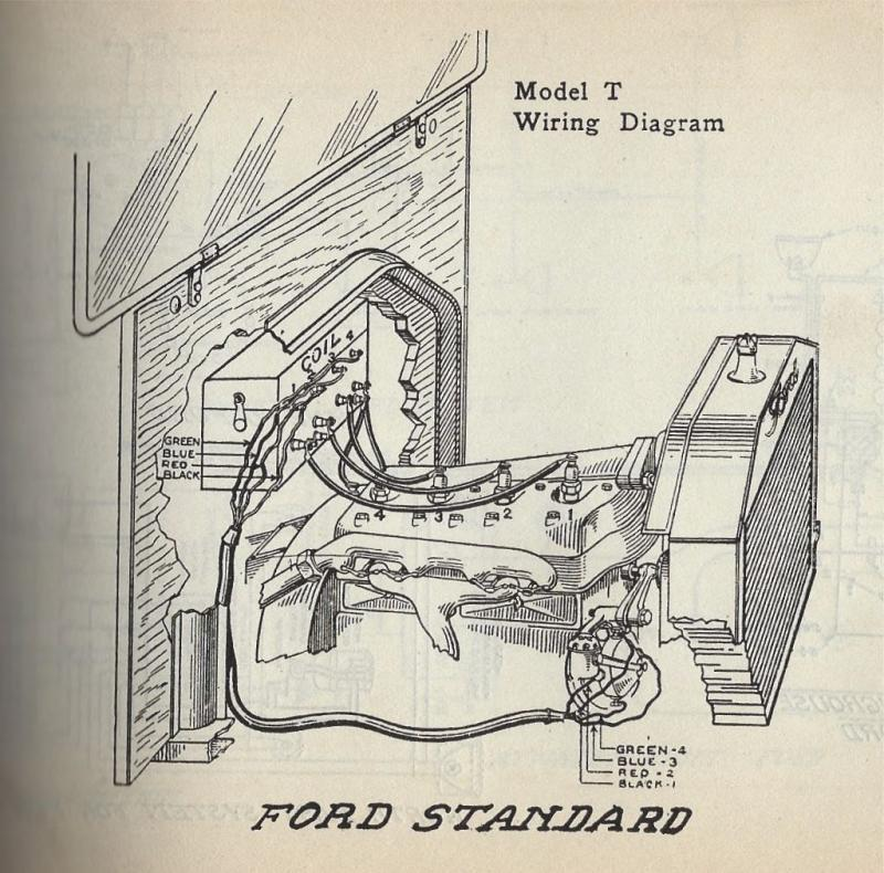 1909 Model T Wiring Diagram 1909 Get Free Image About Wiring Diagram ...