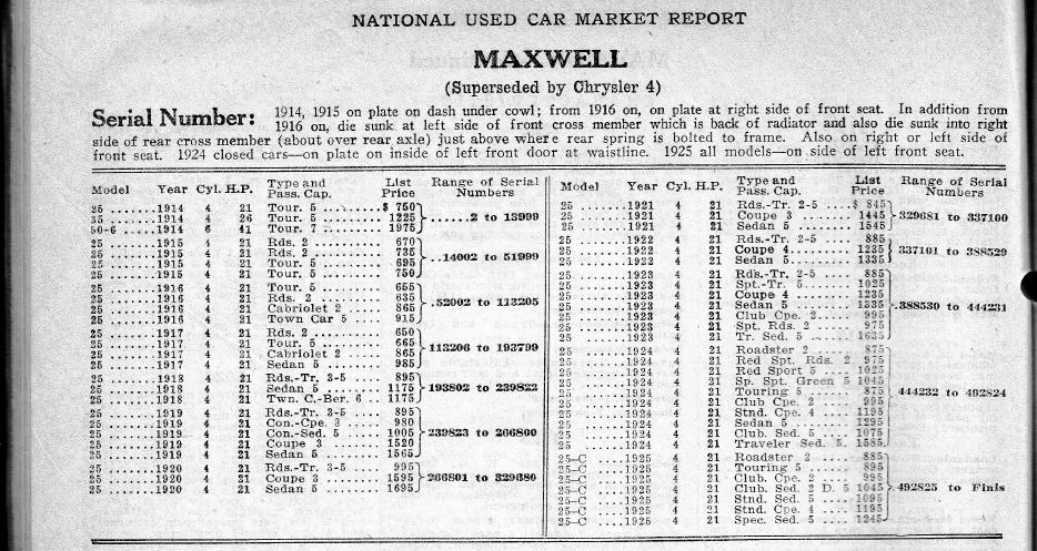 Maxwell serial number list.JPG