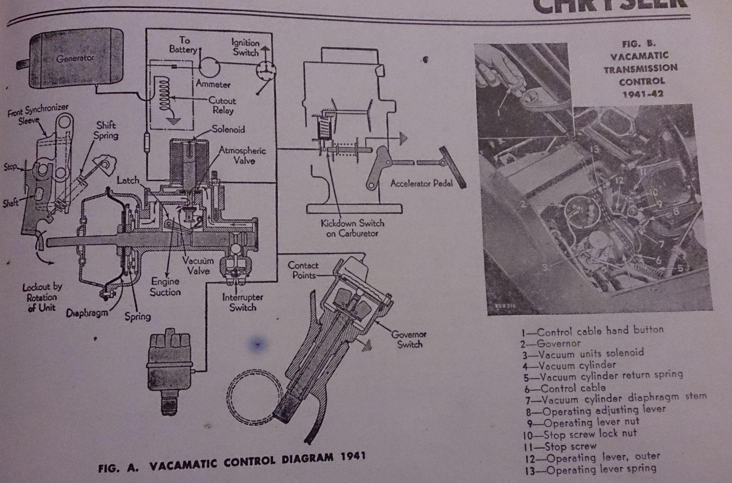 B Amp M Kickdown Wiring Diagram on