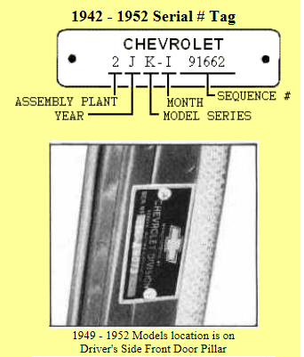 1963 Chevy Pickup Build Sheet Info And Vin Decoder