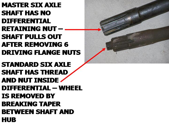 020416 MASTER AND STANDARD AXLE DIFFERENCES (2).JPG