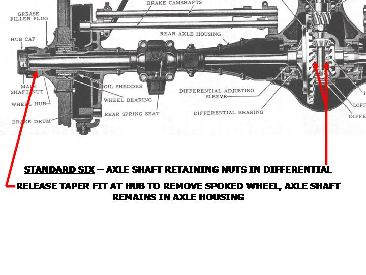 020416 MASTER AND STANDARD AXLE DIFFERENCES (3).JPG