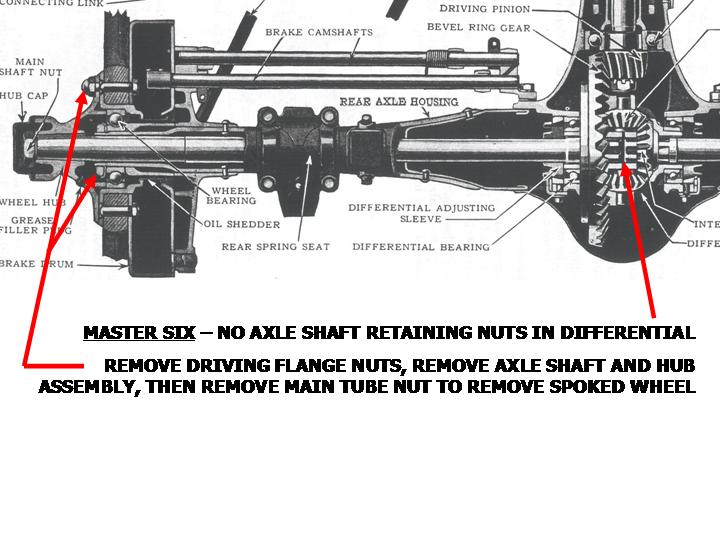 020416 MASTER AND STANDARD AXLE DIFFERENCES (4).JPG