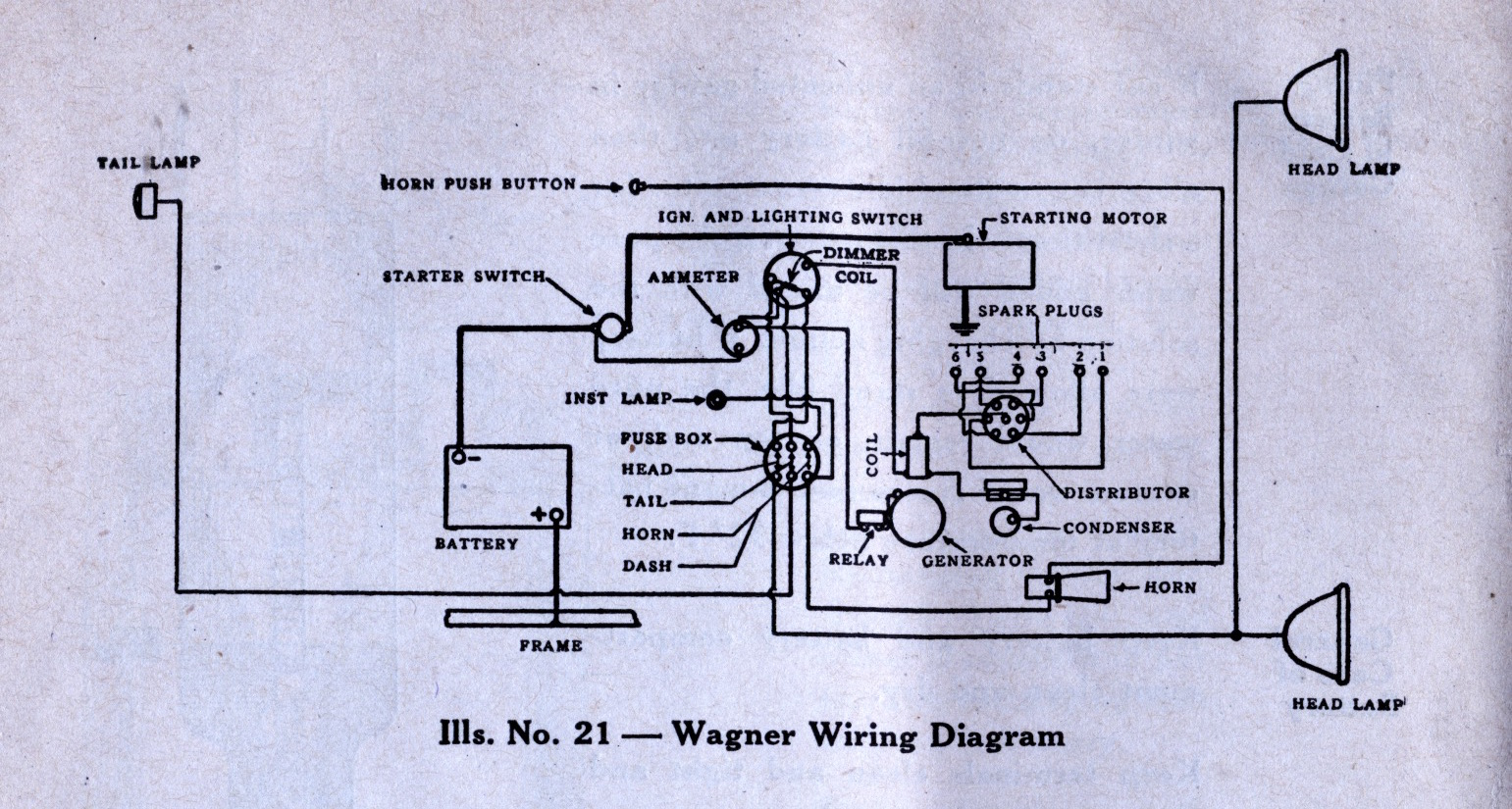 Wagner Wiring Diagrams Library Fasco B45227 Blower Diagram Vintage Wire Studebaker Erskine Rockne Antique Automobile Bj