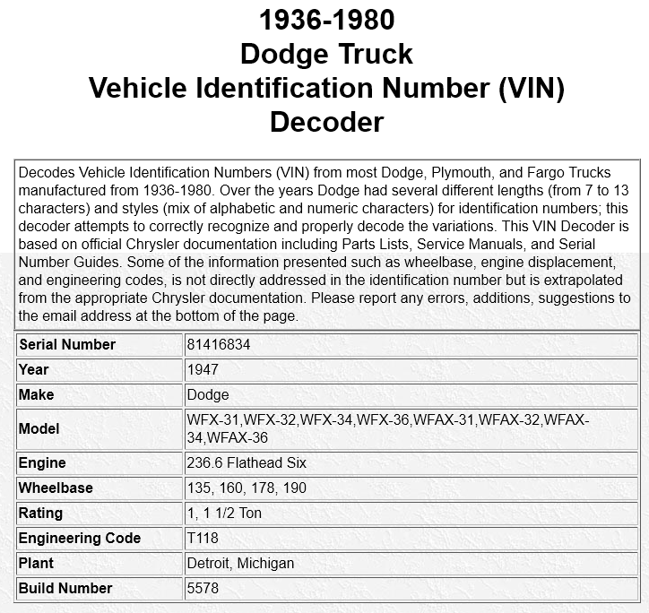 Dodge Vin Decoder | 2020 Upcoming Car Release