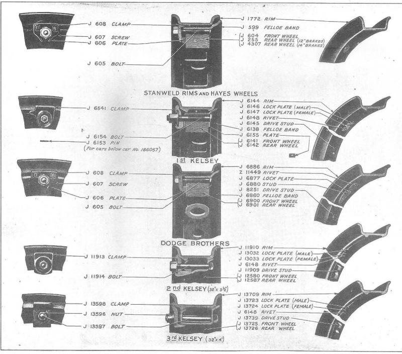 Types of Dodge Bros wood wheel rims.jpg