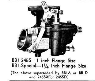 Can anyone identify this B&B carb marked with Chry Corp