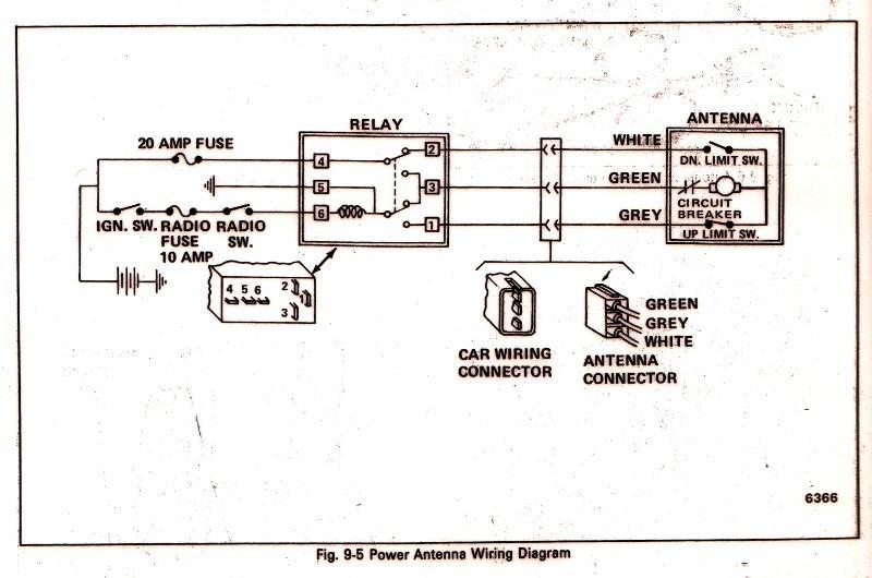 alternate power antenna  buick riviera  antique automobile
