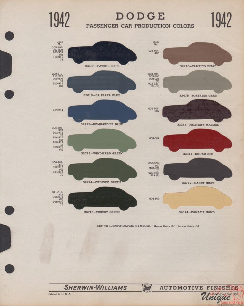 Paint and Colors and PPG codes for 1942 Dodge Carryall