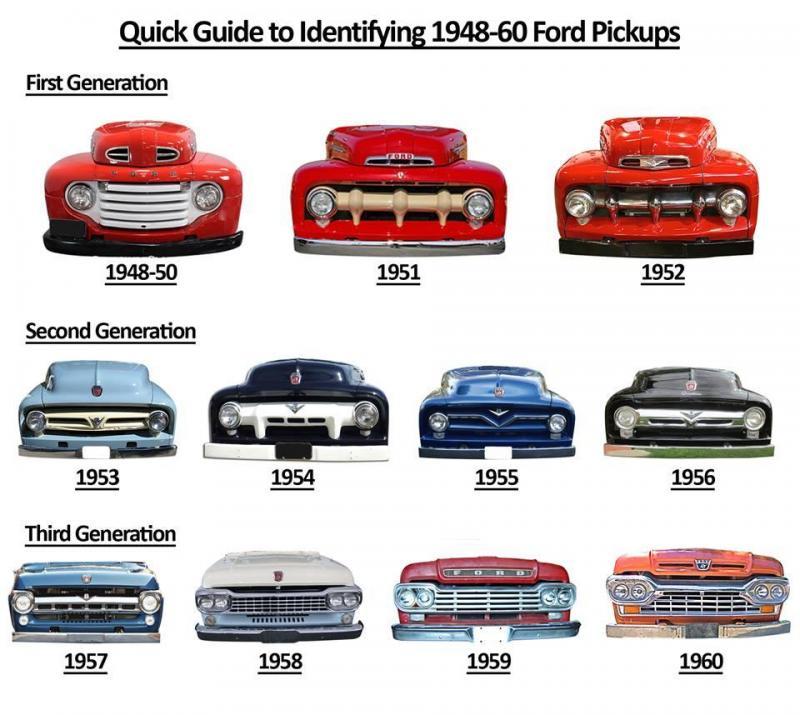 Ford pickup identification chart.jpg