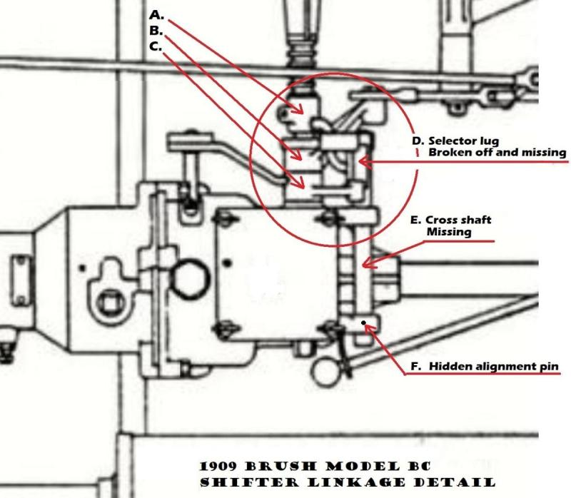 Shifter Linkage Detail.JPG