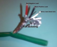 Type-S Shielded Thermocouple Wire