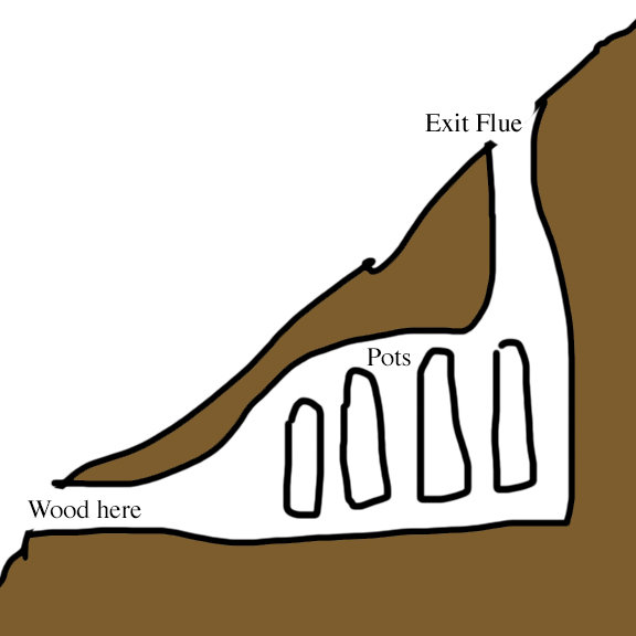 Tunnel-Kiln.jpg