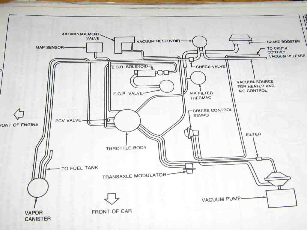 1988 Eldorado Vacuum Diagram Needed