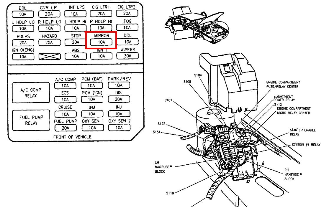 fuse box on 1997 cadillac deville block and schematic diagrams u2022 rh  lazysupply co 1997 cadillac deville fuel pump wiring diagram 1997 cadillac  deville ...
