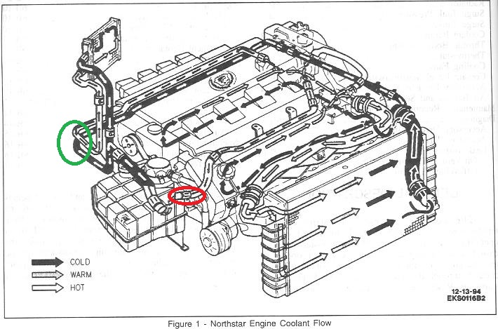 North Star Engine Diagram Coolant Audi 99 Quattro Fuse Box Tomosa35 Jeep Wrangler Waystar Fr