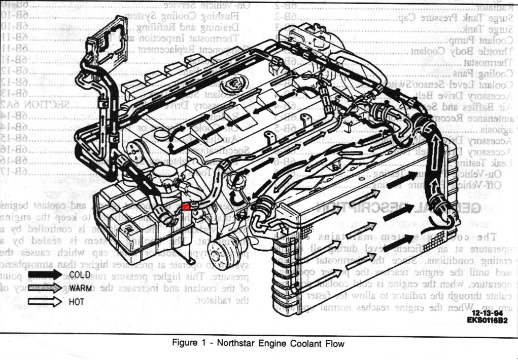 install north star engine diagram coolant
