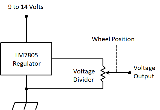 Notional_Wheel_Position_Sensor.png