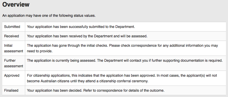 ImmiAccount - application status - Questions related to applying for