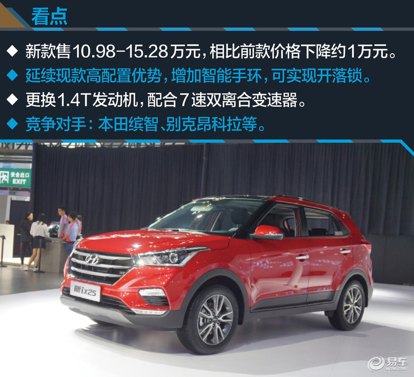 2017-Hyundai-ix25-2017-Hyundai-Creta-front-three-quarters-left-side-at-2017-Chengdu-Motor-Show.jpg