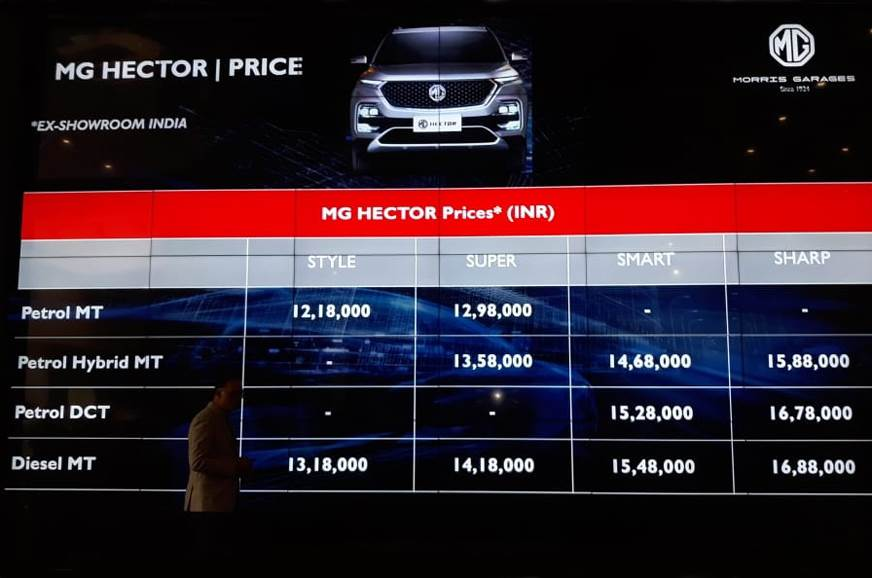 MG-Hector-prices-forum.jpg