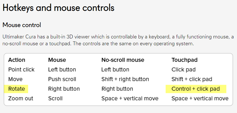 Custom mouse & touchpad controls - Cura + plugins