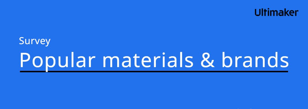Survey: Popular material & brands