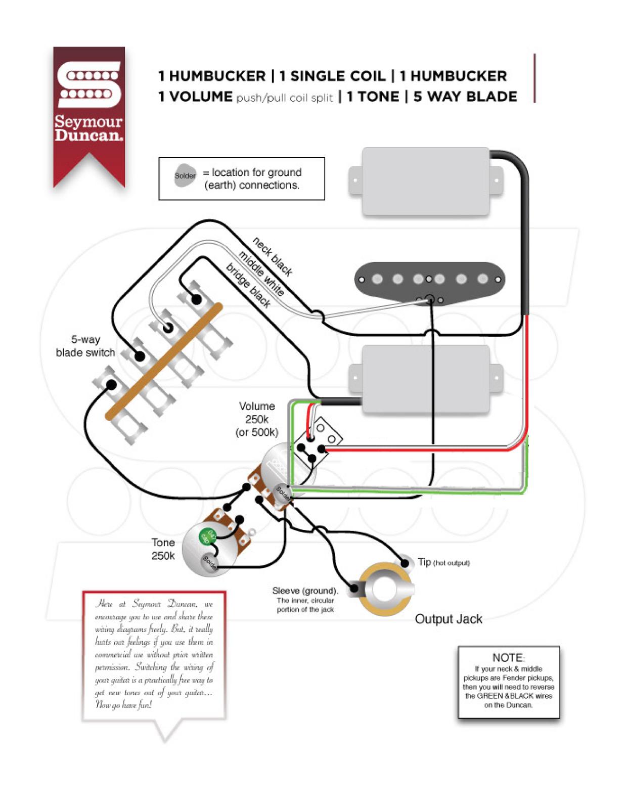 1992 peavey predator usa  electric guitars  harmony central