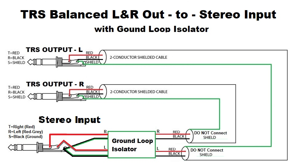 Can I add a TRS Balanced Input to my SS Amp? Or make a