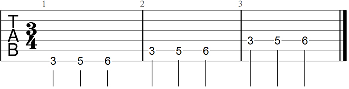 photograph relating to Guitar Pentatonic Scale Chart Printable named How In the direction of Develop Guitar Solos Getting Basic Pentatonic Scales